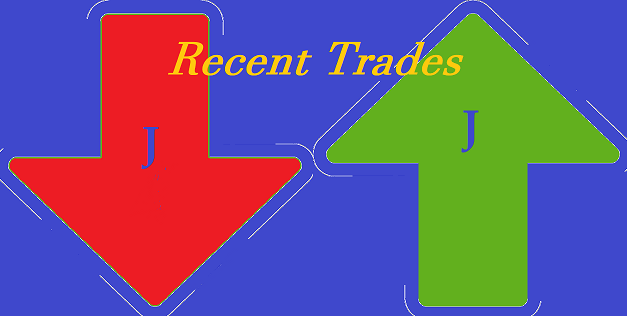 Recent Trades for Late 12/30/2017 and Why I Took the Huge Loss